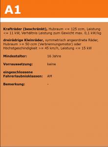 Klasse_A1